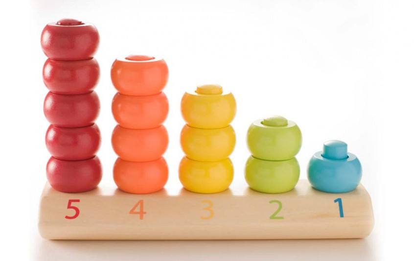 Υπολογισμός εκατοστιαίας θέσης. Σωματική ανάπτυξη του μωρού σας.